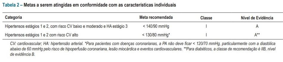cardio8